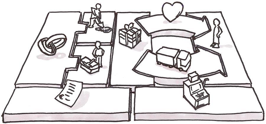 Como Criar um Plano de Negócios Simples e Prático